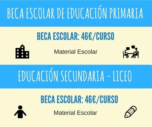 Programa becas escolares